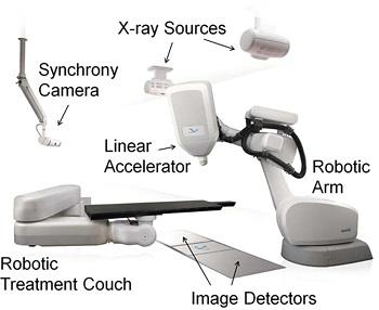 кибер нож в израиле