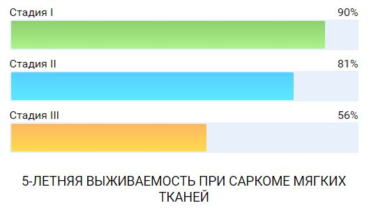 Статистик